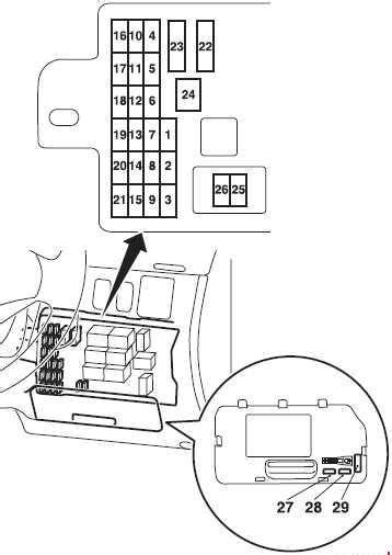 mitsubishi l200 fuse box diagram wiring diagram schemes