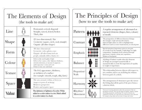 design elements and principles vcd visual representation of elements and principles of design