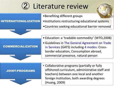 Literature Review Service Quality In Higher Education Institutions In Malaysia by Ppt International Conference On Impacts Of Globalization On Quality In Higher Education