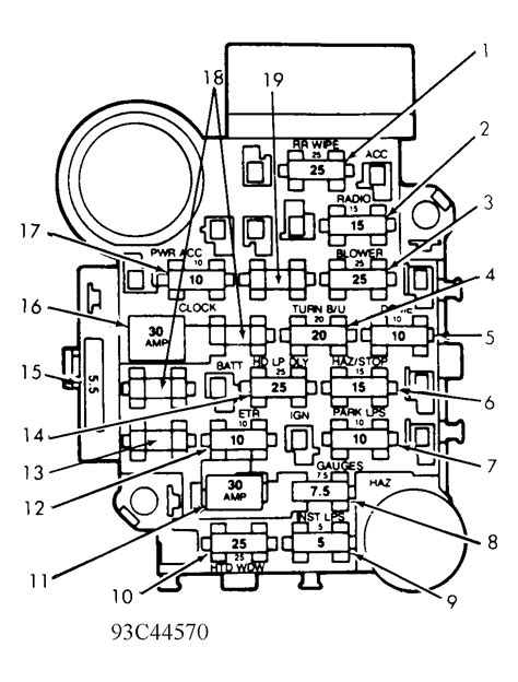 jeep comanche fuse box location wiring diagrams