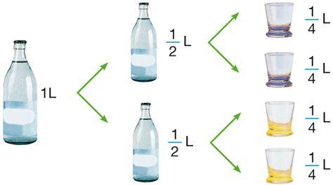 litros y litros de tercero habaneras 191 cu 193 ntos litros hay en