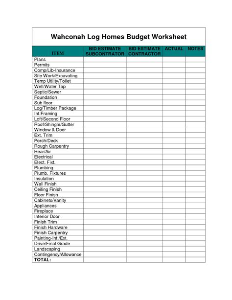 construction budget template search results for construction budget worksheet