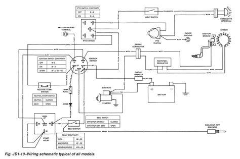 deere wiring diagram deere stx 38 wiring diagram wiring diagram and fuse