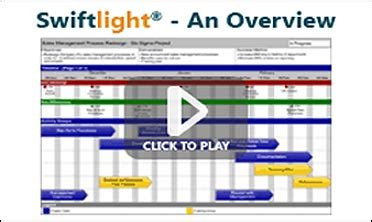 Aiu Mba Project Management by Free Tutorials Swiftlight Software