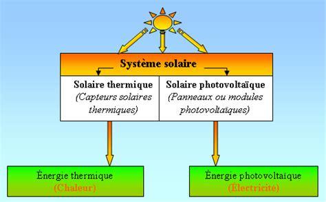 Avantage De L énergie Solaire 3536 by A L 233 Nergie Solaire