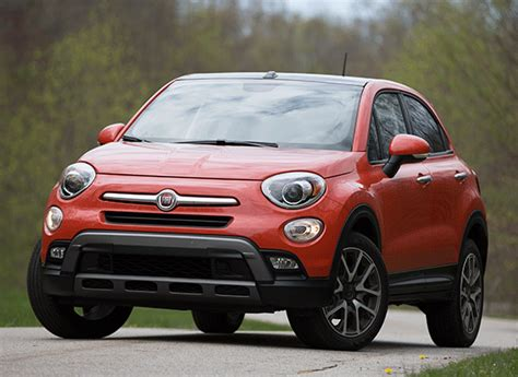 Consumer Reports Fiat by Fiat Consumer Reports