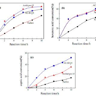 xrd pattern of activated carbon figure 1 xrd patterns for activated carbon a before and