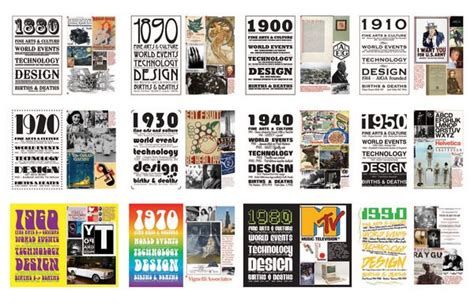 design art history timeline nice graphical display of the history of graphic design