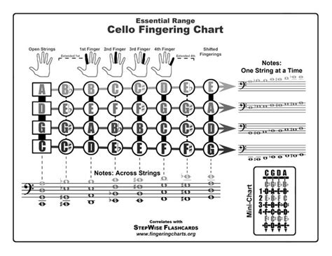 printable violin cards template cello chart and flashcards stepwise