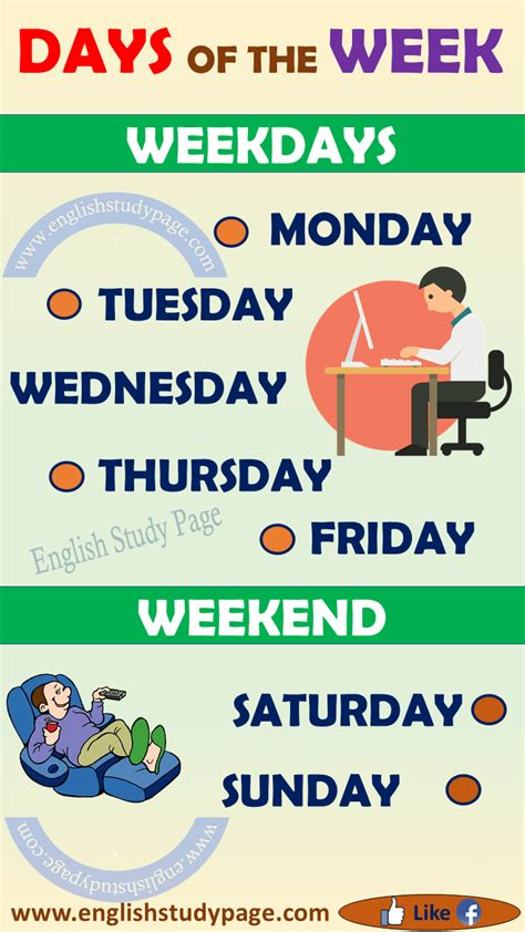 days of the week in study page