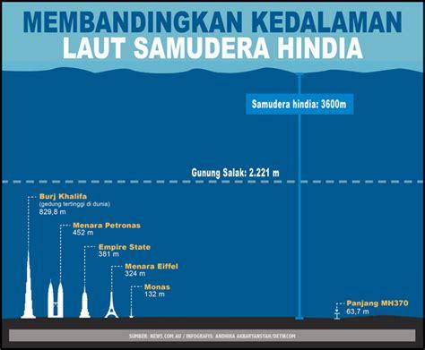 opini detiknews misi berat memetakan dasar laut samudera hindia demi mh370