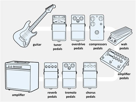3 ways to connect an electric guitar to a combo wikihow