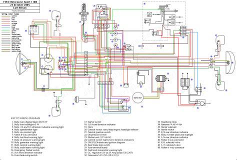 1998 honda shadow 1100 wiring diagram get free image