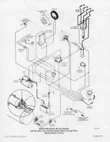 mercruiser trim solenoid wiring diagram wiring diagram website