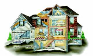 Energy Efficient Homes by Energy Star Builders