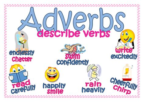printable adverb poster adverbs poster with pictures by lynellie teaching