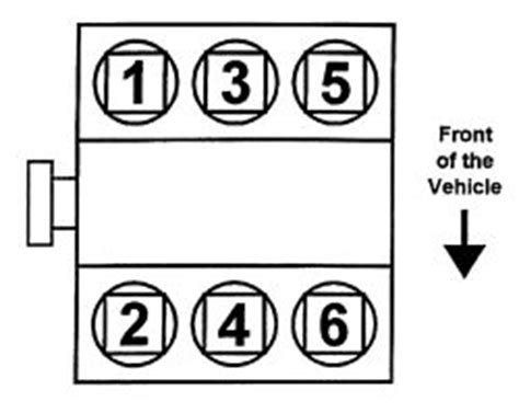   repair guides   firing order   firing order   autozone.com