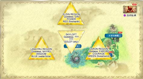legend of zelda skyloft map zelda skyward sword spoiler thread retelling the legend