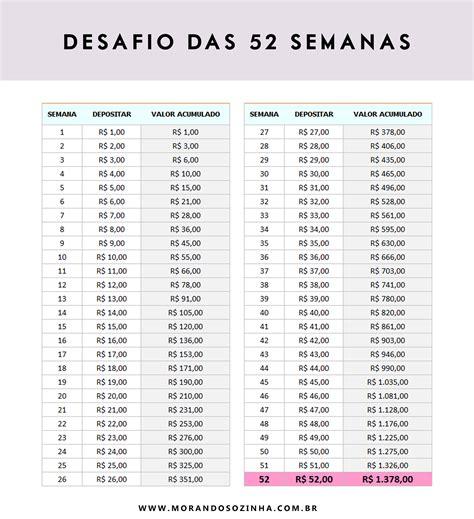 Calendario 52 Semanas Como Economizar R 6 890 Em Um Ano Desafio Das 52 Semanas