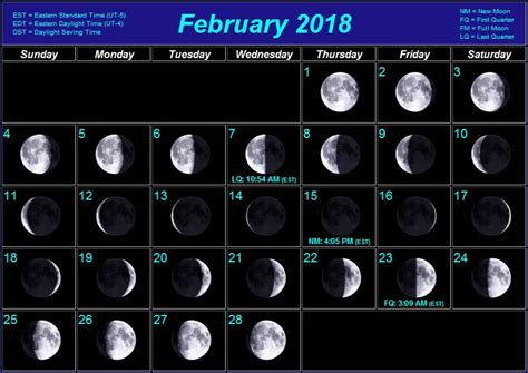 Calendar 2018 Moon Phases Moon Phase Calendar Calendar Template 2016