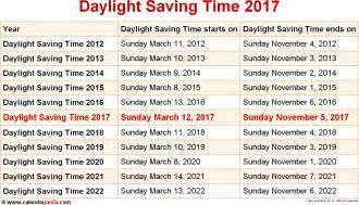 daylight calendar 2017 calendar 2017