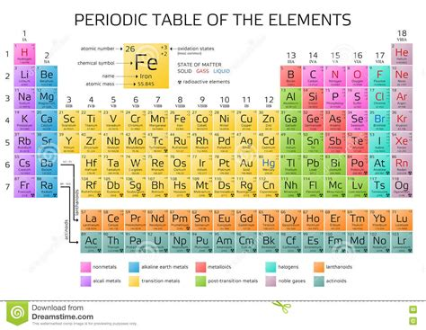 mendeleev tavola periodica mendeleev s periodic table of elements with new elements