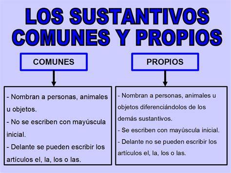 Resumen Y Textos Propios by Los Sustantivos Los Sustantivos Propios Y Comunes