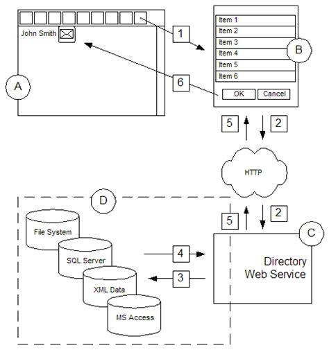 xstandard developer s guide toolbar customization buttons xstandard developer s guide web services directory