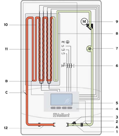 Was Ist Ein Durchlauferhitzer by Erkl 228 R Mal Elektronischer Durchlauferhitzer Sbz Monteur