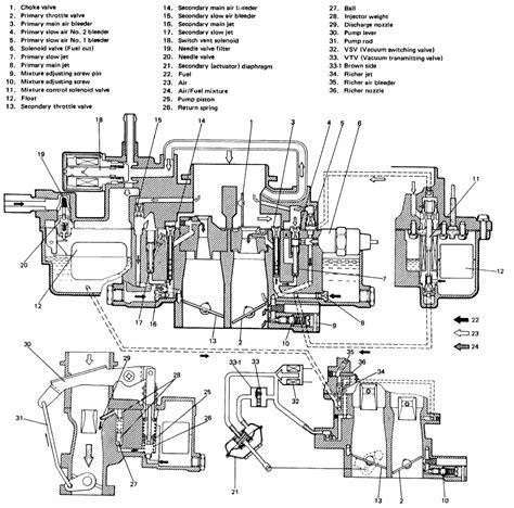 suzuki samurai carburetor diagram repair guides carbureted fuel system carburetor
