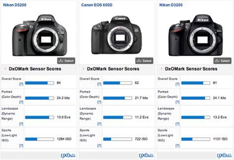 Kamera Nikon D3100 Dan D3200 kamera nikon d5200 memakai sensor toshiba dan mengalahkan d3200 dan canon 650d dalam uji
