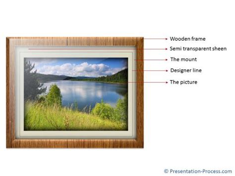How To Use Photo Frame