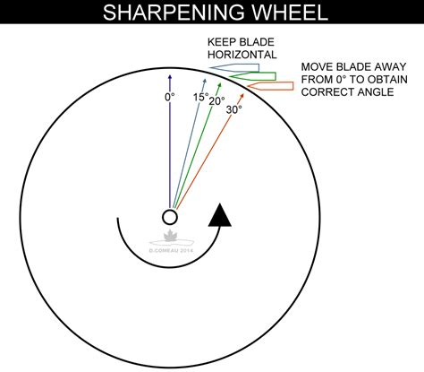 knife sharpening wheels knife sharpening wheels paper crafts