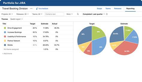 agile portfolio management with portfolio for jira and jira software portfolio for jira atlassian