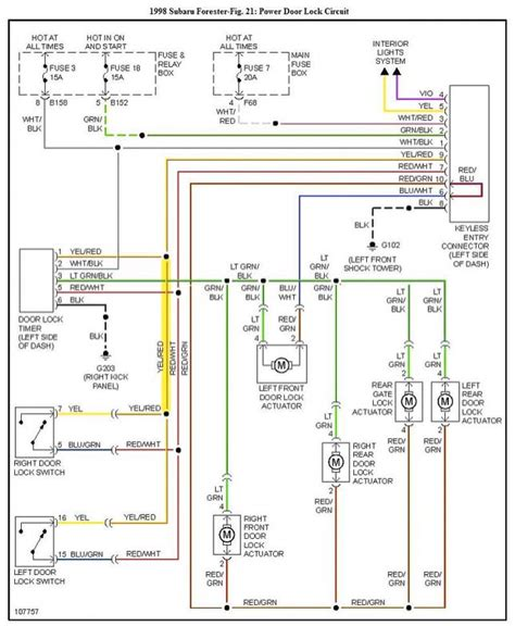 subaru forester wiring harness diagram forester subaru free wiring diagrams