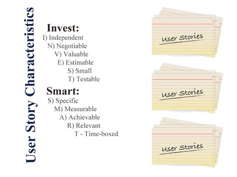 scrum user stories template user story characteristics in agile scrum methodology