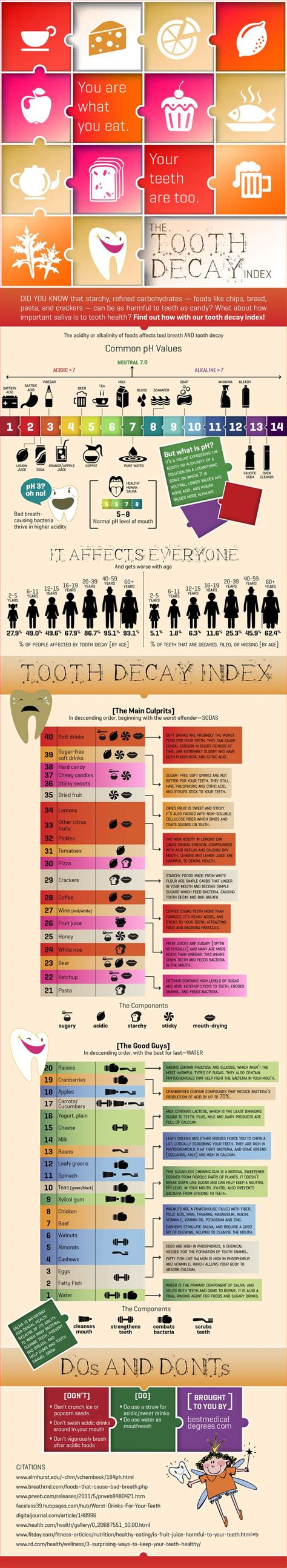 1000 images about dental hygiene 1000 images about dental office bulletin board ideas on