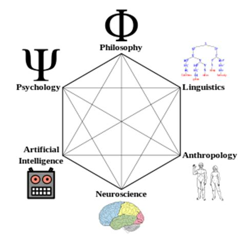 cognitive biography definition cognitive science wikipedia