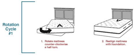 faq answers to frequently asked questions us mattress