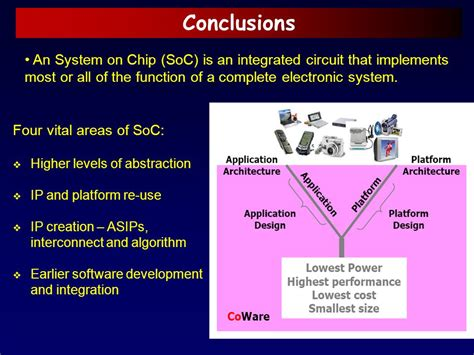 function of the cac s integrated circuit chip icc feature system on chip soc design ppt