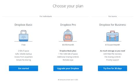 dropbox subscription subscription services are silently eating your wallet