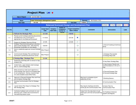 project management plan template best business template