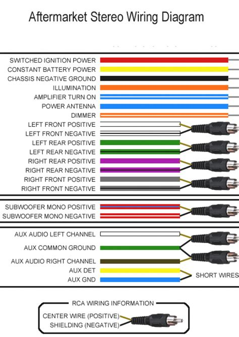 stereo wiring harness diagram agnitum me