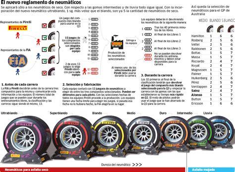 Calendario G P F1 2016 Gp Australia F1 2016 Fernando Alonso Desmonta La