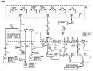 2004 Malibu Exhaust System Diagram 2005 Gmc Truck Wiring Diagram Twitcane