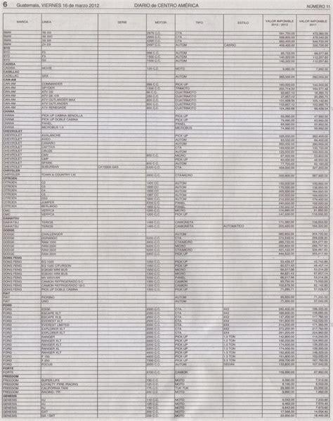 tabla de valores para importacion vehiculos guatemala transdoc tabla de valores imponibles del impuesto al
