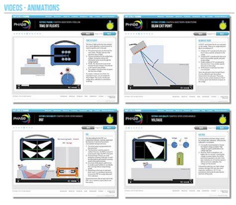 online tutorial home based on line classes university of ultrasonics