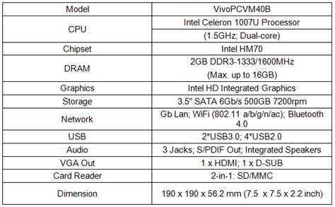 hardwarezone pc themes price list asus vivopc m40 and m60 are now available in the