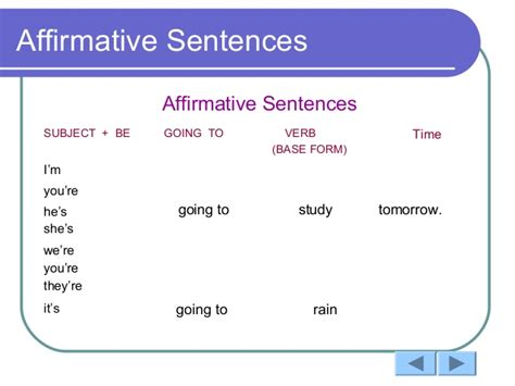 simple future tense pattern sentence exle function time signals indonesian simple future tense