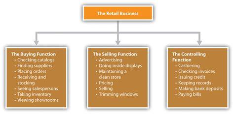 management pattern of business organization people and organization